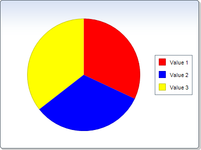 Chart Fx 7 Pie Charts Correlating Slice Colors With Legend