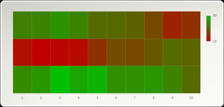 Chart FX 8 - Heat Map ChartsEdit Article