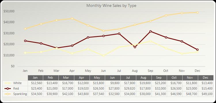 Chart FX 8 - Data Grid Download SampleEdit Article